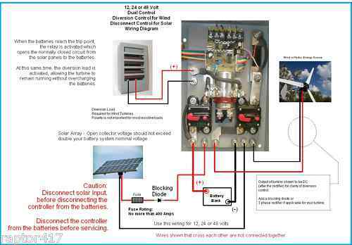 All In One Charge Controller Board 48 Volt For Wind