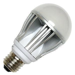Standard Shape LED Light Buying Guide