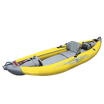 Inflatable Kayak Buying Guide