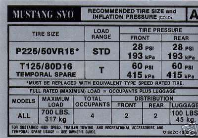 1986 Ford Mustang Svo Tire Pressure Decal