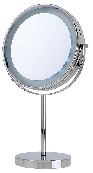 Top 8 Vanity Mirrors
