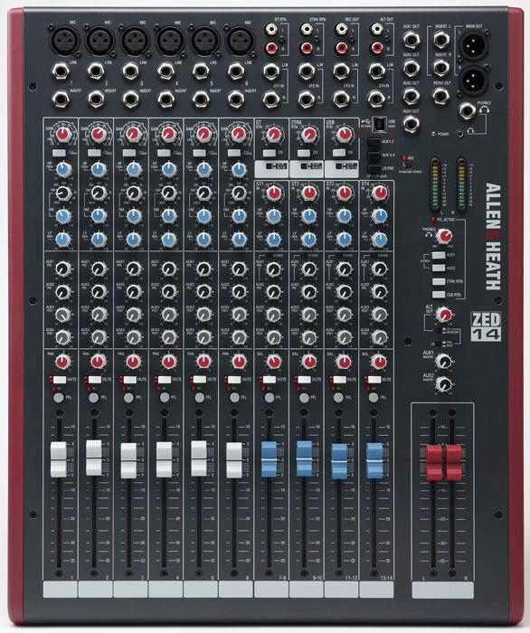 Audio Mixer Buying Guide