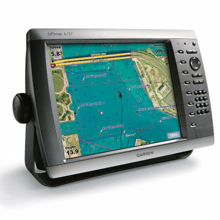 The Ultimate Guide to Garmin GPS Units
