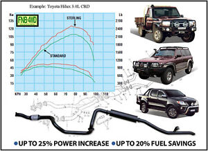 TOYOTA-PRADO-120-SERIES-3-0-TD-3-PERFORMANCE-EXHAUST-COMMON-RAIL-DIESEL-MODEL
