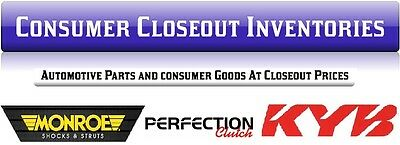 Consumer Closeout Inventories