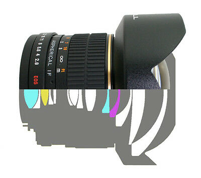 Samyang 14mm F2.8 Ultra Wide Angle Lens For Olympus Digital Slr -
