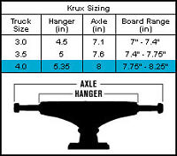 What skateboard trucks do i need appetite skateboards for Standard deck board lengths