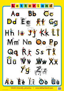 Class Alphabet Poster, Straight Letters Wendon, Lyn Non-Book 9781862092563