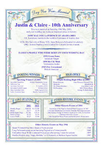 Wedding Anniversary Personalised Gift - 1st 5th 10th 20th 30th 40th 50th 60th