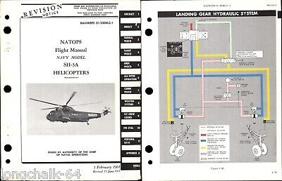 1965 SIKORSKY SEA KING MANUAL SH-3 SH-A3 rare historic archive 300+ pages Navy