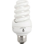 The Best Energy Saving Light bulbs for Your Home