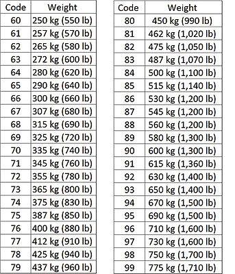 understanding speed ratings load indexes ebay. Black Bedroom Furniture Sets. Home Design Ideas