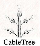 cabletree