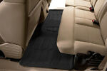 Vehicle Carpets Buying Guide