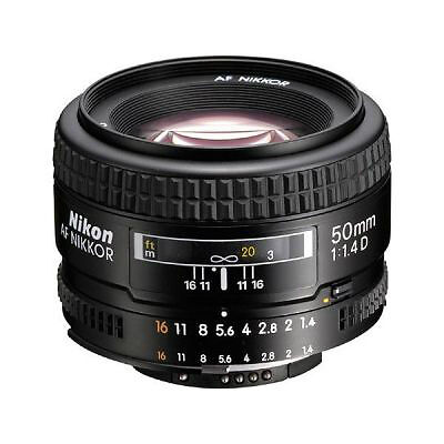 Your Guide to Buying Affordable Lenses for Your Camera