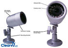 CCTV Bullet Home Security Cameras