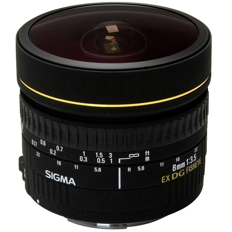 How to Choose the Right Lens for a Certain Effect