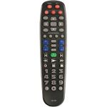 DVD Remote Control Buying Guide