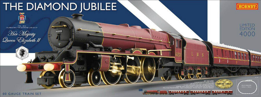 What Are the Different Types of Hornby Locomotives?