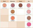 Youngblood Mineral Cosmetics Blushes