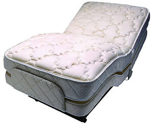 adjustable bed buying guide - Mattress Buying Guide
