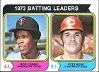 Topps Cincinnati Reds Baseball Cards