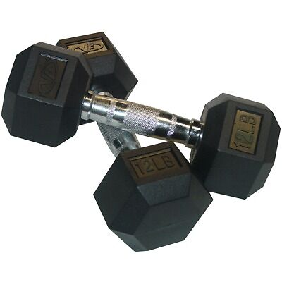 How to Purchase Dumbells on eBay
