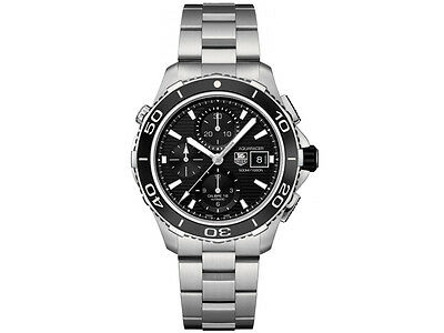 Wholesale Watch Outlet