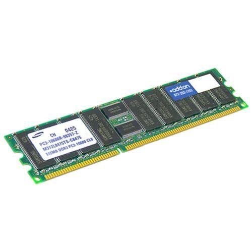 Mehr Leistung durch RAM-Upgrade – was Sie beim Tausch von Server-Speichern beachten müssen