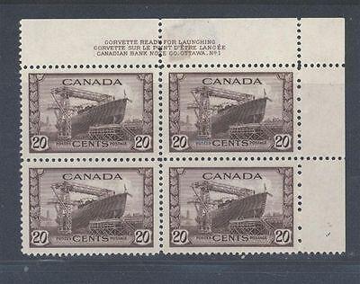 Necum's Stamps,Cameras,Manuals