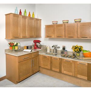How to Select the Right Kitchen Cabinets