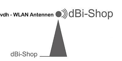 vdh WLAN-Antennen