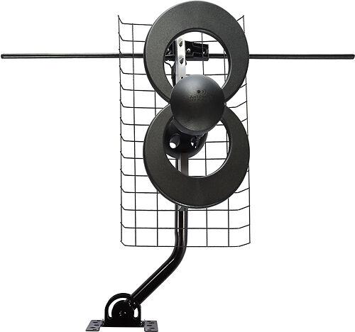 Diese Antennen garantieren Ihnen einen guten Empfang für ihren Receiver