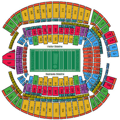 Seattle-Seahawks-vs-San-Francisco-49ers-NFC-Championship-4th-Row