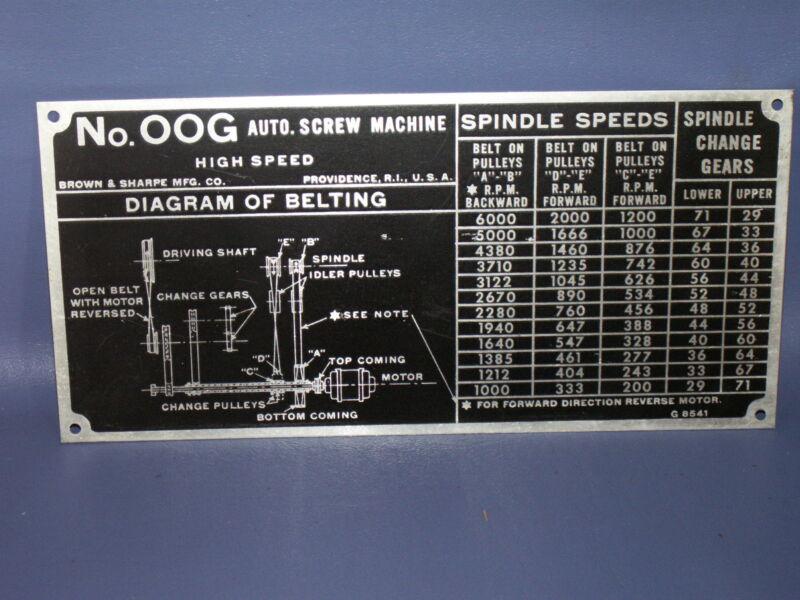 "BROWN & SHARPE OOG BELT DRIVE SPINDLE SPEED GEAR CHART. 10"" X 4 3/4"" ALUMINUM PL"