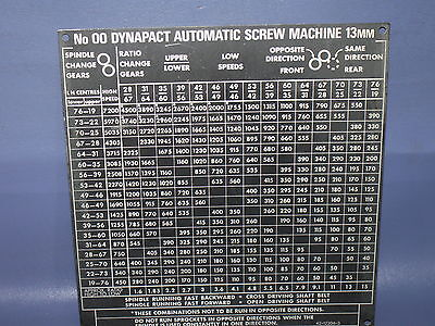 Brown Sharpe Oo Dynapact 13mm Spindle Speed Gear Chart For Dynapact Screw Mac
