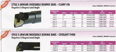 Wnmg 432 Indexable Boring Bar Clamp On Style 1-12