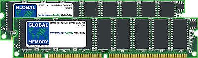 256MB 2x128mb DRAM DIMM KIT CISCO 12000 routeurs GRP LIGNE CARTE