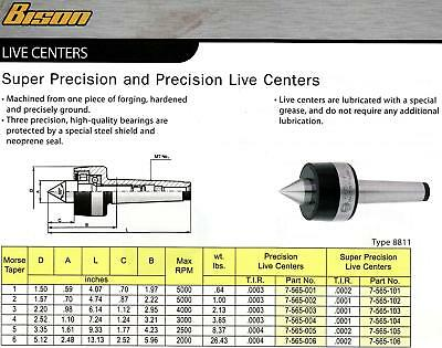 Super Precision Bison Mt2 Live Center No.7-565-102