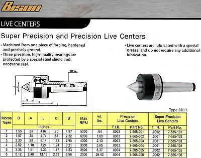 Super Precision Bison Mt2 Live Center No.7-565-102
