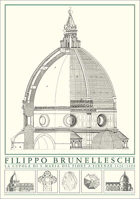 Filippo Brunelleschi Domkuppel Florenz Poster Kunstdruck Bild 50x35cm