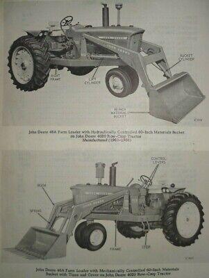 John Deere 46a Farm Loader Parts Catalog Manual Original Fits 4020more Tractors
