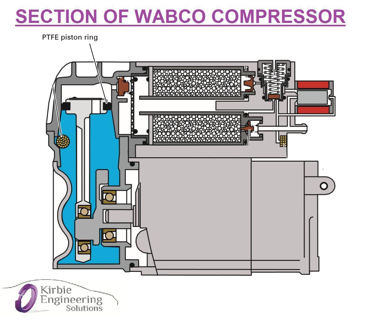 Wabco Air Suspension Wiring Diagram Worksheet And E39 Abs Bmw X5 E53 5 Series Compressor Pump Seal Rh Picclick Co Uk International Tractor Vcs Ii