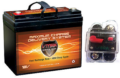 VMAX857 AGM 12V Boat Battery for 18-40lb Trolling Motor +1 60Amp Circuit
