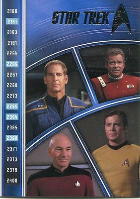 Star Trek 50th Anniversary [2017] Tech Evolution Chase Card E09 Duty Uniform