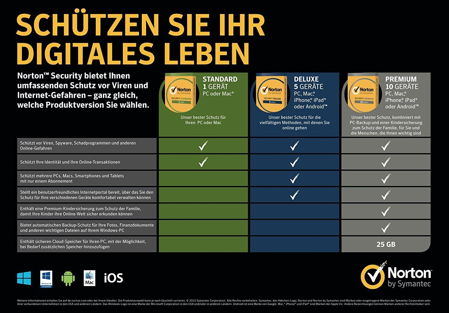 NORTON (Internet) SECURITY DELUXE 5-Geräte/2019 PC/Mac/Android / KEY