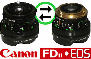 EdMika-Canon-FDn-EOS-adapter-kit-14mm-15mm-17mm-24mm-28mm-35mm-50mm-100mm-135mm