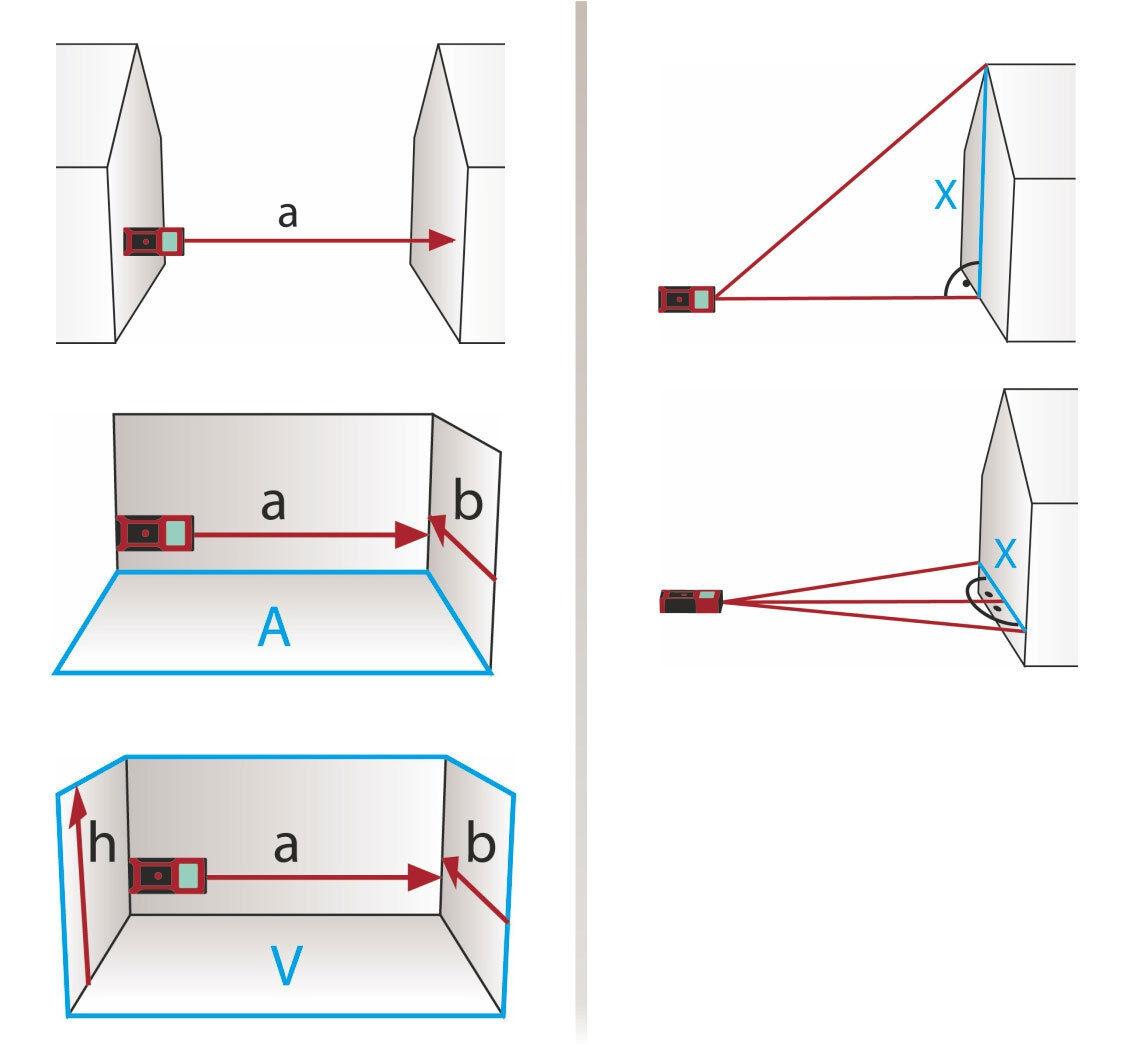 kaleas ldm 500-60 laser entfernungsmesser abstandsmesser