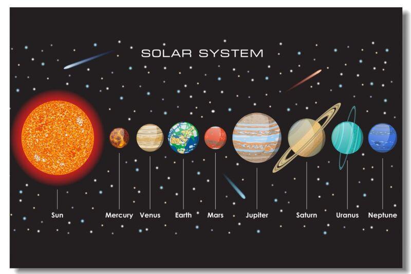 Poster Solar System Sun 9 Planet Mercury Venus Earth Mars Jupiter
