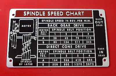 New Atlas Craftsman Sears Lathe Spindle Speed Chart Label Name Plate